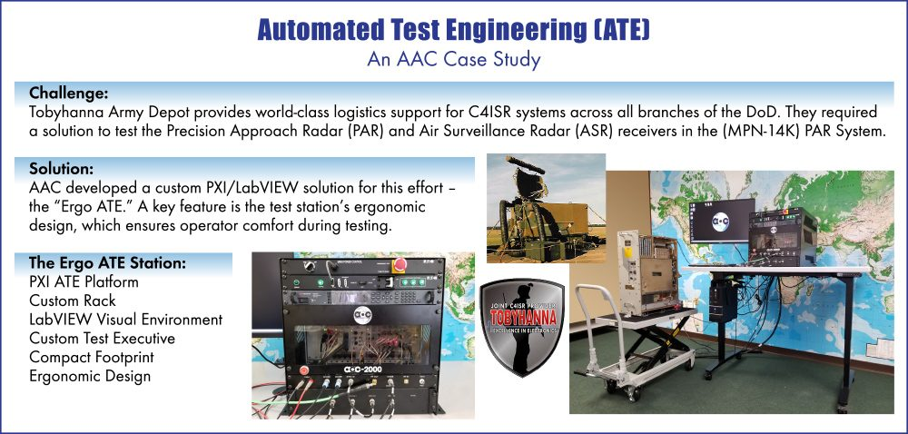 ATE Case Study