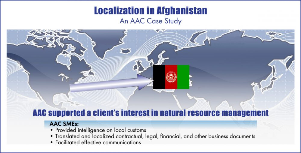 Localization in Afghanistan