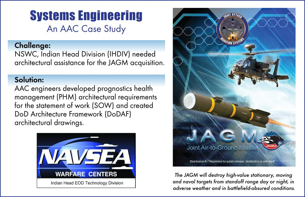 Systems Engineering Case Study